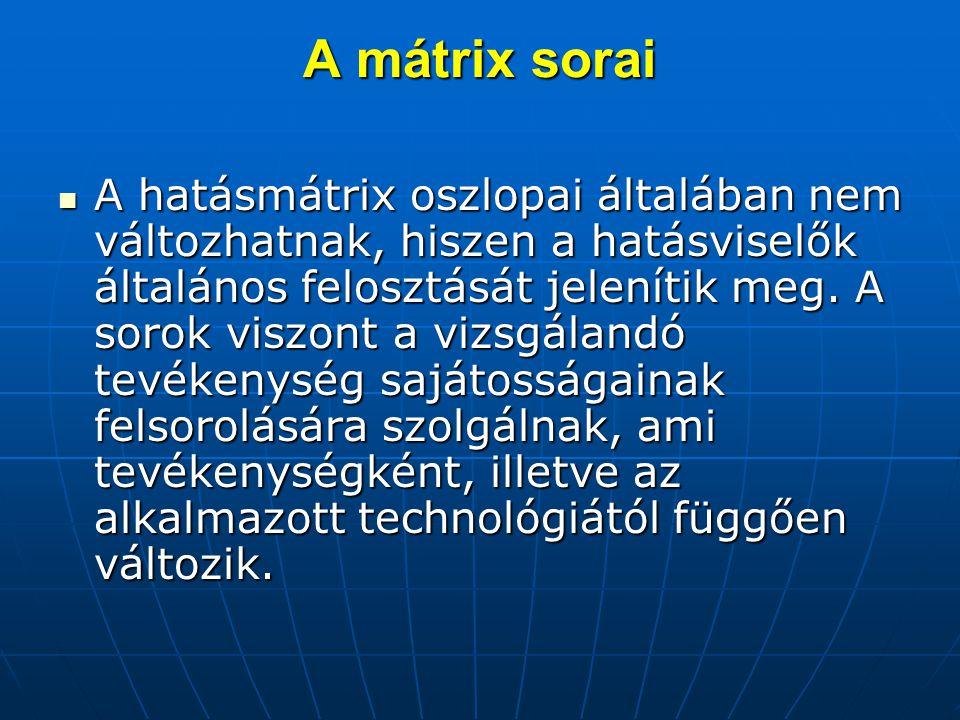 A mátrix sorai A hatásmátrix oszlopai általában nem változhatnak, hiszen a hatásviselők általános felosztását jelenítik meg.