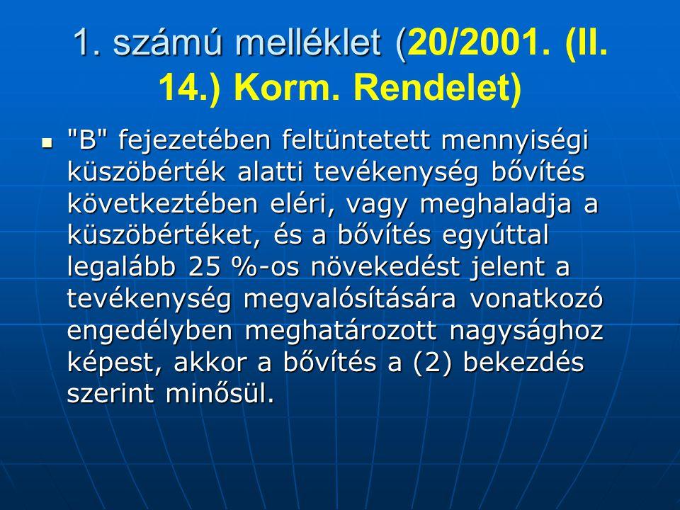 1. számú melléklet ( 1. számú melléklet (20/2001. (II. 14.) Korm. Rendelet)