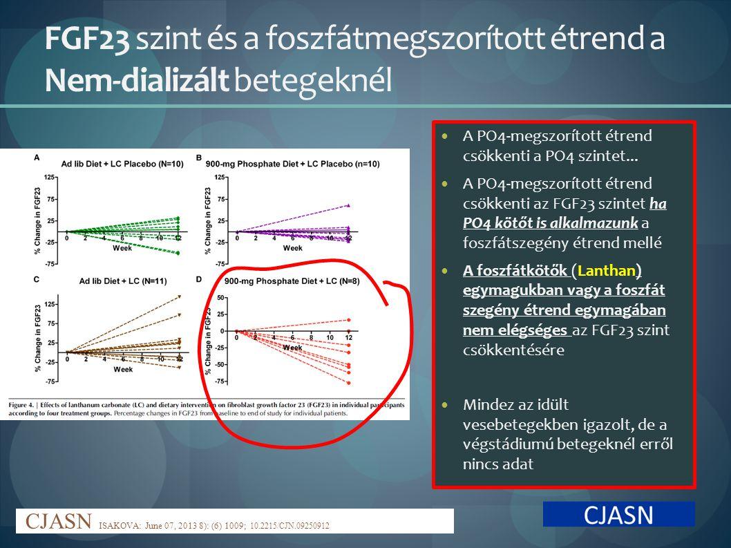 FGF23 szint és a foszfátmegszorított étrend a Nem-dializált betegeknél A PO4-megszorított étrend csökkenti a PO4 szintet...
