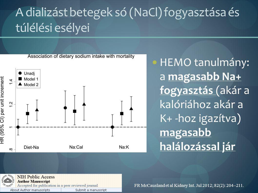 A dializást betegek só (NaCl) fogyasztása és túlélési esélyei HEMO tanulmány: a magasabb Na+ fogyasztás (akár a kalóriához akár a K+ -hoz igazítva) magasabb halálozással jár FR McCausland et al Kidney Int.