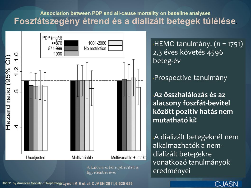 Association between PDP and all-cause mortality on baseline analyses Foszfátszegény étrend és a dializált betegek túlélése. Lynch K E et al. CJASN 201