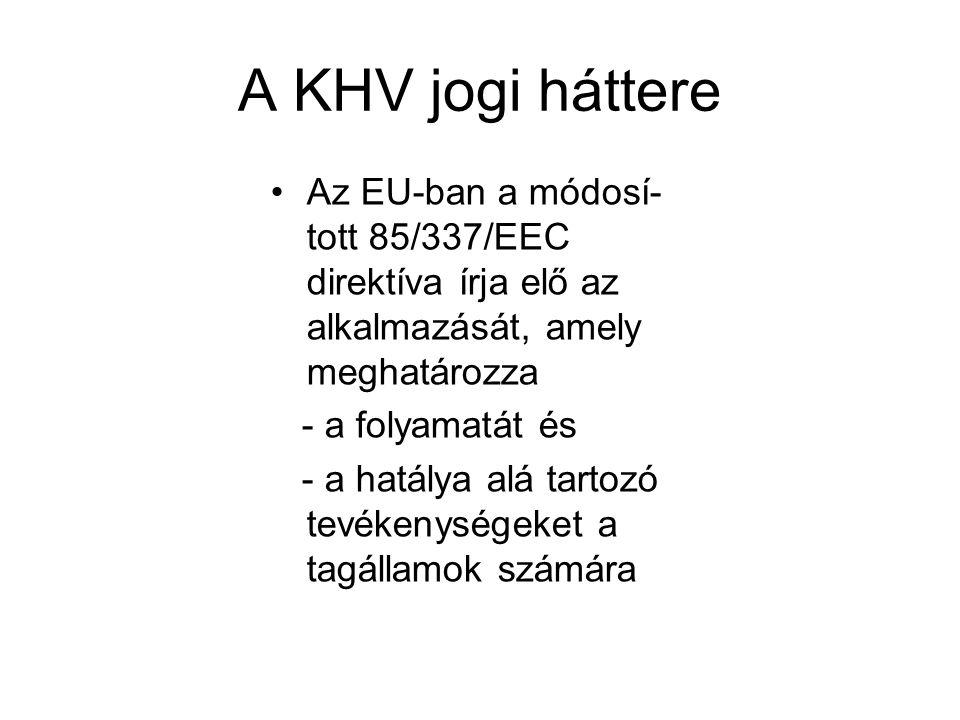 A KHV jogi háttere Magyarországon 1993-tól rendelet (a környezetre jelentős hatást gyakorló tervezett beruházásokra) 1995-től az LIII.Tv.