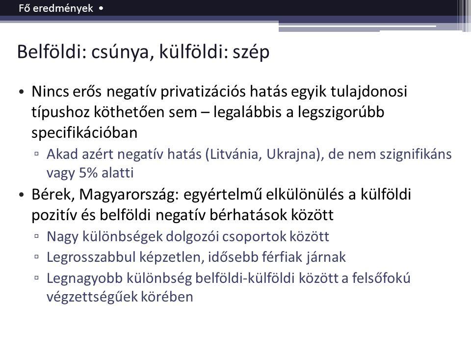 Belföldi: csúnya, külföldi: szép Nincs erős negatív privatizációs hatás egyik tulajdonosi típushoz köthetően sem – legalábbis a legszigorúbb specifikációban ▫ Akad azért negatív hatás (Litvánia, Ukrajna), de nem szignifikáns vagy 5% alatti Bérek, Magyarország: egyértelmű elkülönülés a külföldi pozitív és belföldi negatív bérhatások között ▫ Nagy különbségek dolgozói csoportok között ▫ Legrosszabbul képzetlen, idősebb férfiak járnak ▫ Legnagyobb különbség belföldi-külföldi között a felsőfokú végzettségűek körében Fő eredmények