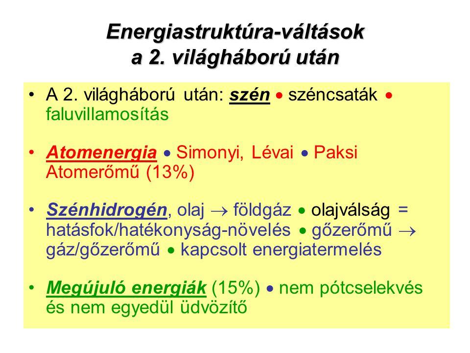 Energiastruktúra-váltások a 2. világháború után A 2.