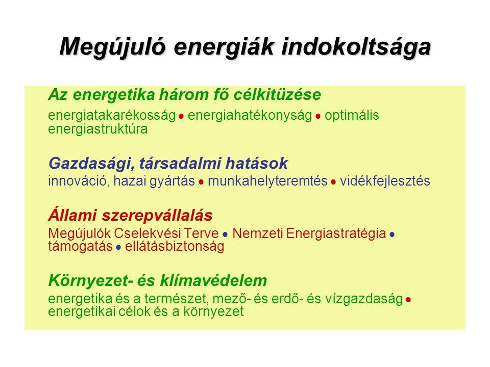 Megújuló energiák indokoltsága Az energetika három fő célkitüzése energiatakarékosság  energiahatékonyság  optimális energiastruktúra Gazdasági, társadalmi hatások innováció, hazai gyártás  munkahelyteremtés  vidékfejlesztés Állami szerepvállalás Megújulók Cselekvési Terve  Nemzeti Energiastratégia  támogatás  ellátásbiztonság Környezet- és klímavédelem energetika és a természet, mező- és erdő- és vízgazdaság  energetikai célok és a környezet
