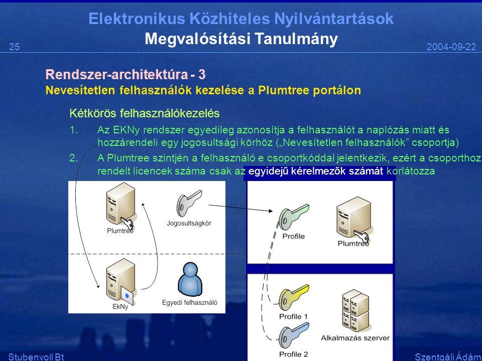 """Elektronikus Közhiteles Nyilvántartások 2004-09-2225 Stubenvoll BtSzentgáli Ádám Megvalósítási Tanulmány Rendszer-architektúra - 3 Nevesítetlen felhasználók kezelése a Plumtree portálon Kétkörös felhasználókezelés 1.Az EKNy rendszer egyedileg azonosítja a felhasználót a naplózás miatt és hozzárendeli egy jogosultsági körhöz (""""Nevesítetlen felhasználók csoportja) 2.A Plumtree szintjén a felhasználó e csoportkóddal jelentkezik, ezért a csoporthoz rendelt licencek száma csak az egyidejű kérelmezők számát korlátozza"""