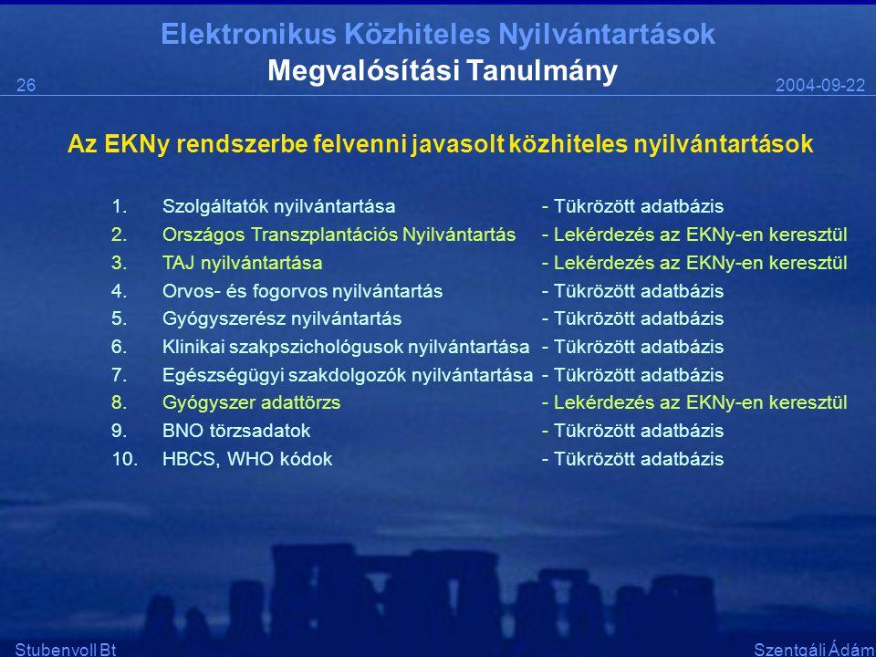 Elektronikus Közhiteles Nyilvántartások 2004-09-2226 Stubenvoll BtSzentgáli Ádám Megvalósítási Tanulmány Az EKNy rendszerbe felvenni javasolt közhiteles nyilvántartások 1.Szolgáltatók nyilvántartása 2.Országos Transzplantációs Nyilvántartás 3.TAJ nyilvántartása 4.Orvos- és fogorvos nyilvántartás 5.Gyógyszerész nyilvántartás 6.Klinikai szakpszichológusok nyilvántartása 7.Egészségügyi szakdolgozók nyilvántartása 8.Gyógyszer adattörzs 9.BNO törzsadatok 10.HBCS, WHO kódok - Tükrözött adatbázis - Lekérdezés az EKNy-en keresztül - Tükrözött adatbázis - Lekérdezés az EKNy-en keresztül - Tükrözött adatbázis