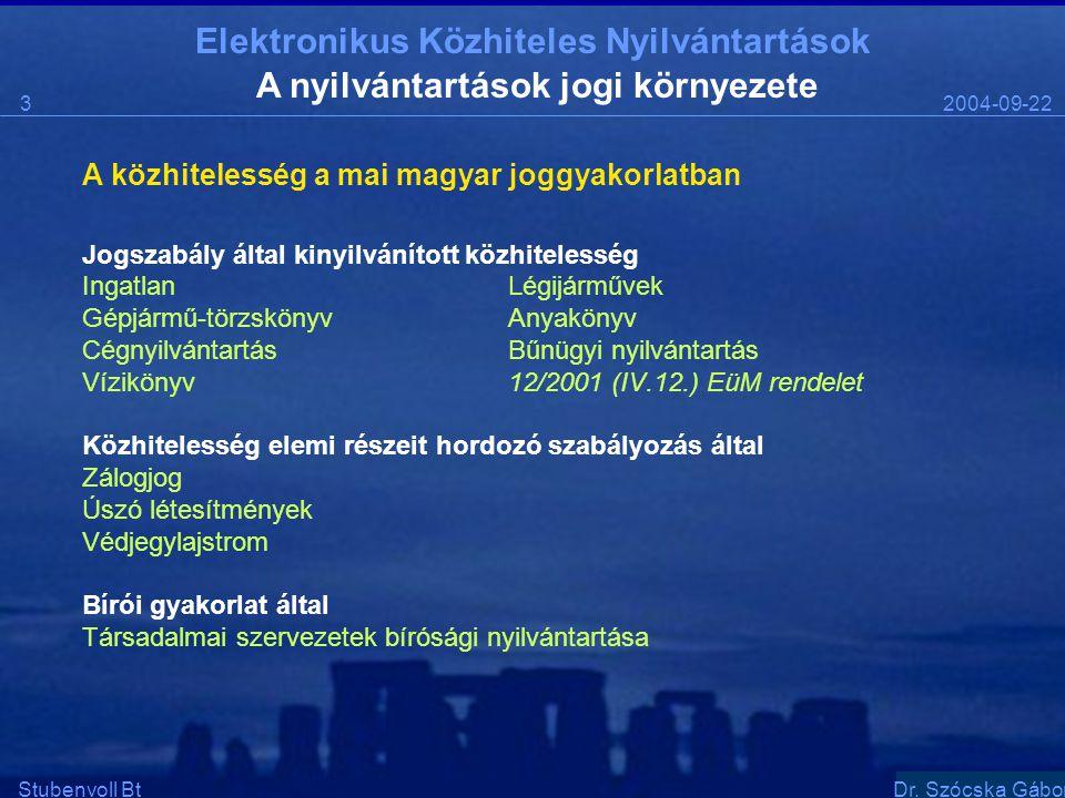 Elektronikus Közhiteles Nyilvántartások 2004-09-223 Stubenvoll BtSzentgáli Ádám A nyilvántartások jogi környezete A közhitelesség a mai magyar joggyakorlatban Jogszabály által kinyilvánított közhitelesség IngatlanLégijárművek Gépjármű-törzskönyvAnyakönyv CégnyilvántartásBűnügyi nyilvántartás Vízikönyv12/2001 (IV.12.) EüM rendelet Közhitelesség elemi részeit hordozó szabályozás által Zálogjog Úszó létesítmények Védjegylajstrom Bírói gyakorlat által Társadalmai szervezetek bírósági nyilvántartása Dr.