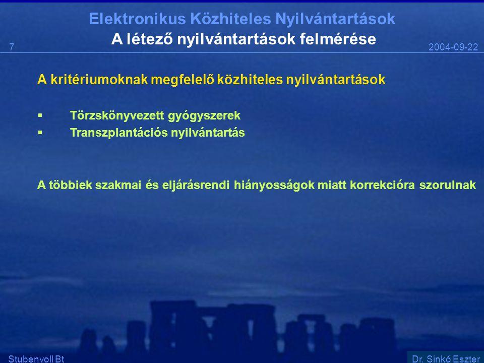 Elektronikus Közhiteles Nyilvántartások 2004-09-228 Stubenvoll BtSzentgáli Ádám A létező nyilvántartások felmérése Hiányzó közhiteles nyilvántartások Közhiteles nyilvántartássá kell átalakítani  a különböző finanszírozási, besorolási algoritmusokat (kevés hiányzik az OEP-nek, hogy valóban közhiteles nyilvántartásokként működjenek)  az engedélyezett orvostechnikai eszközök, gyógyászati segédeszközök állományait (kevés hiányzik az EKH-nak a kialakítás érdekében) Közhiteles nyilvántartást kell kialakítani az  Engedélyezett eljárások, beavatkozások terén (nem azonos az OENO-val) Dr.