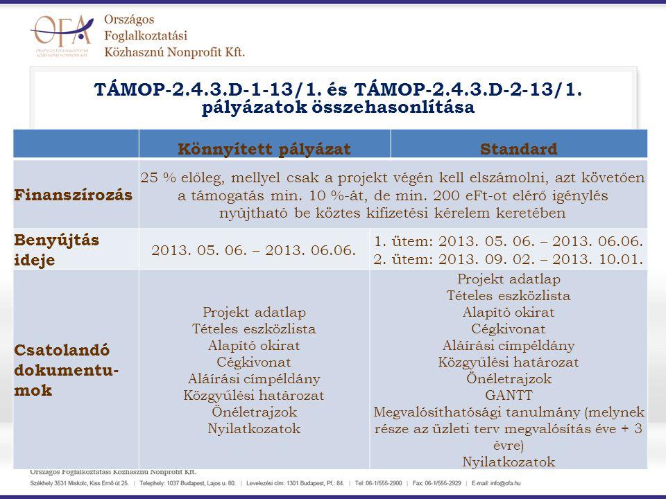TÁMOP-2.4.3.D-1-13/1. és TÁMOP-2.4.3.D-2-13/1. pályázatok összehasonlítása Könnyített pályázatStandard Finanszírozás 25 % előleg, mellyel csak a proje