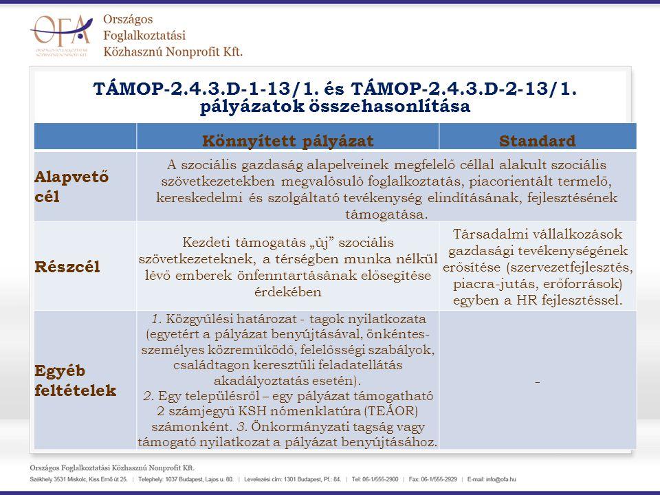 TÁMOP-2.4.3.D-1-13/1. és TÁMOP-2.4.3.D-2-13/1. pályázatok összehasonlítása Könnyített pályázatStandard Alapvető cél A szociális gazdaság alapelveinek