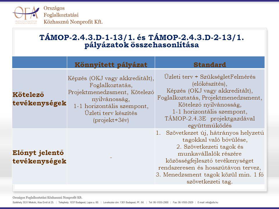TÁMOP-2.4.3.D-1-13/1. és TÁMOP-2.4.3.D-2-13/1. pályázatok összehasonlítása Könnyített pályázatStandard Kötelező tevékenységek Képzés (OKJ vagy akkredi