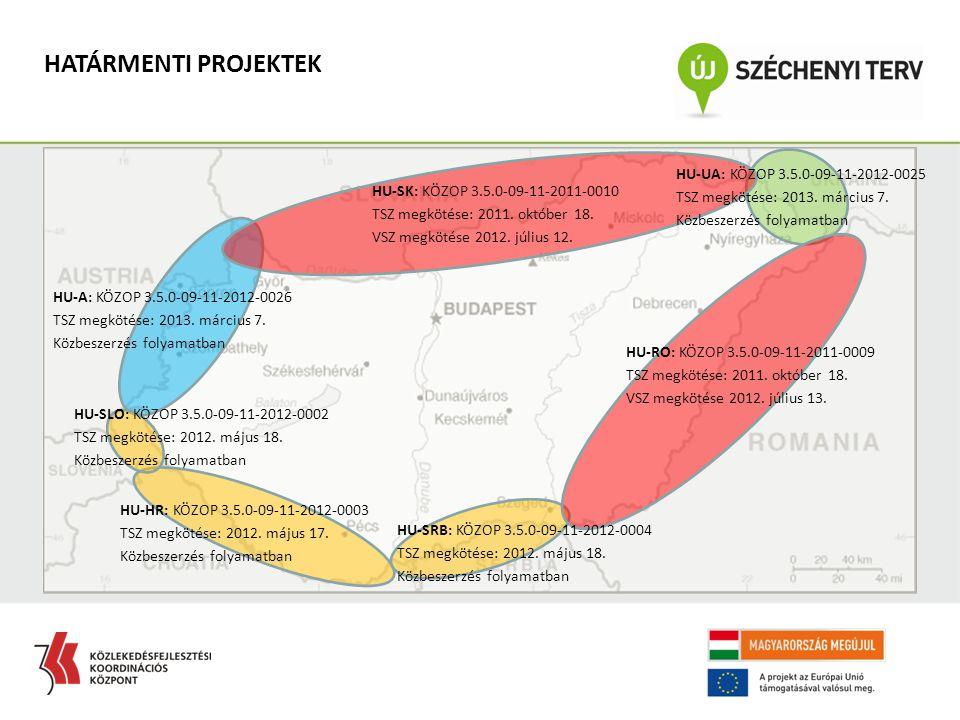 HATÁRMENTI PROJEKTEK HU-SK: KÖZOP 3.5.0-09-11-2011-0010 TSZ megkötése: 2011.