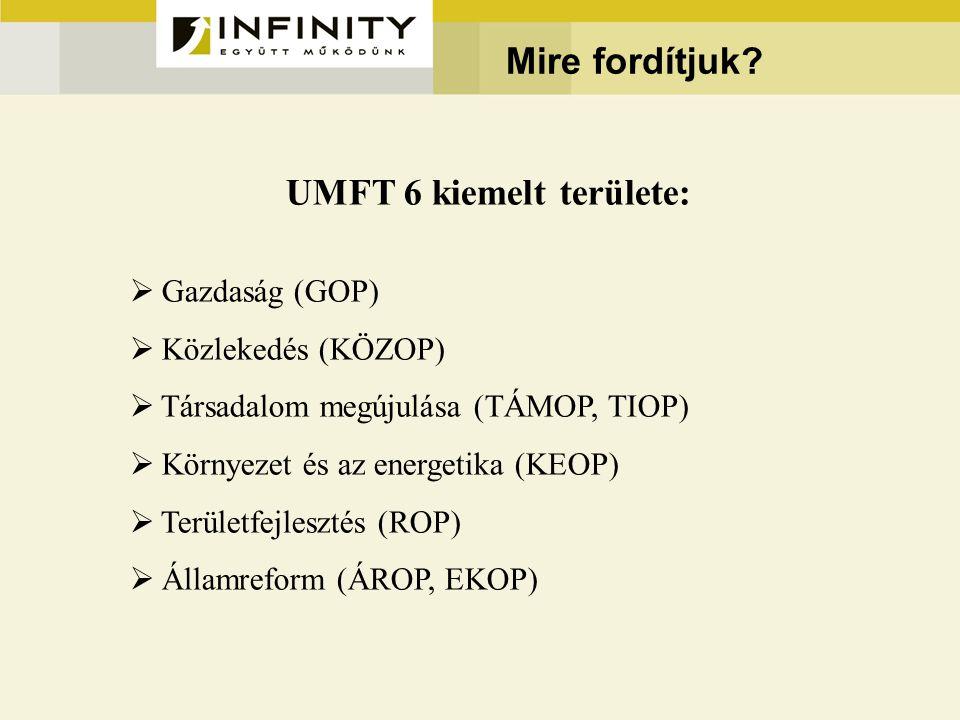 Mire fordítjuk? UMFT 6 kiemelt területe:  Gazdaság (GOP)  Közlekedés (KÖZOP)  Társadalom megújulása (TÁMOP, TIOP)  Környezet és az energetika (KEO