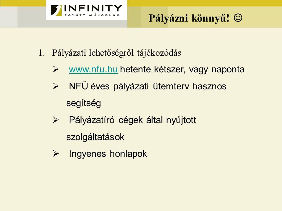 Pályázni könnyű! 1.Pályázati lehetőségről tájékozódás  www.nfu.hu hetente kétszer, vagy napontawww.nfu.hu  NFÜ éves pályázati ütemterv hasznos segít