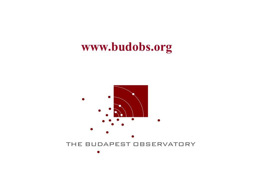 www.budobs.org