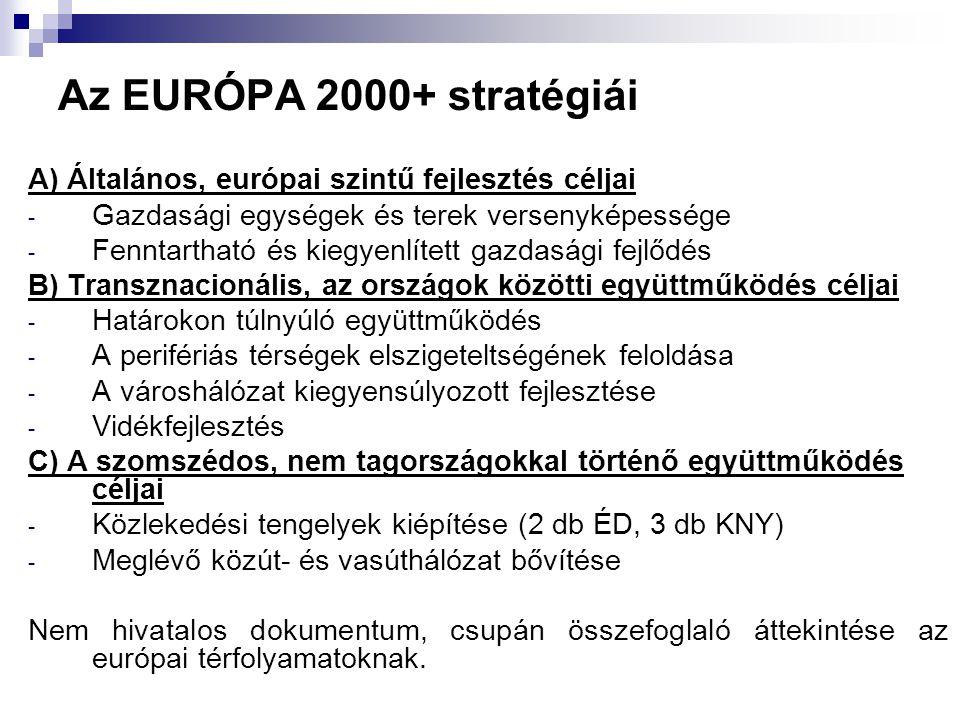 Az EURÓPA 2000+ stratégiái A) Általános, európai szintű fejlesztés céljai - Gazdasági egységek és terek versenyképessége - Fenntartható és kiegyenlített gazdasági fejlődés B) Transznacionális, az országok közötti együttműködés céljai - Határokon túlnyúló együttműködés - A perifériás térségek elszigeteltségének feloldása - A városhálózat kiegyensúlyozott fejlesztése - Vidékfejlesztés C) A szomszédos, nem tagországokkal történő együttműködés céljai - Közlekedési tengelyek kiépítése (2 db ÉD, 3 db KNY) - Meglévő közút- és vasúthálózat bővítése Nem hivatalos dokumentum, csupán összefoglaló áttekintése az európai térfolyamatoknak.