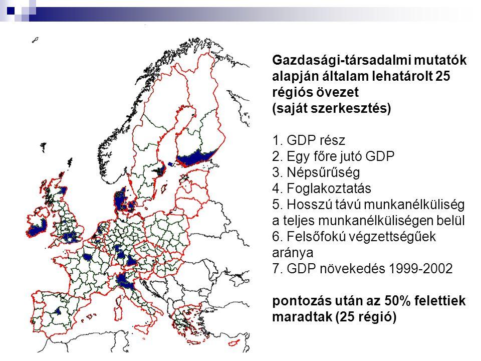 Gazdasági-társadalmi mutatók alapján általam lehatárolt 25 régiós övezet (saját szerkesztés) 1. GDP rész 2. Egy főre jutó GDP 3. Népsűrűség 4. Foglako