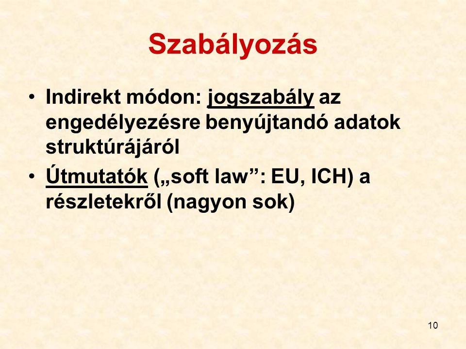 """10 Szabályozás Indirekt módon: jogszabály az engedélyezésre benyújtandó adatok struktúrájáról Útmutatók (""""soft law : EU, ICH) a részletekről (nagyon sok)"""