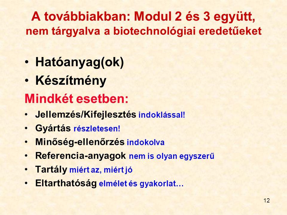 12 A továbbiakban: Modul 2 és 3 együtt, nem tárgyalva a biotechnológiai eredetűeket Hatóanyag(ok) Készítmény Mindkét esetben: Jellemzés/Kifejlesztés indoklással.