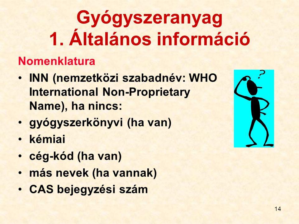 14 Gyógyszeranyag 1. Általános információ Nomenklatura INN (nemzetközi szabadnév: WHO International Non-Proprietary Name), ha nincs: gyógyszerkönyvi (