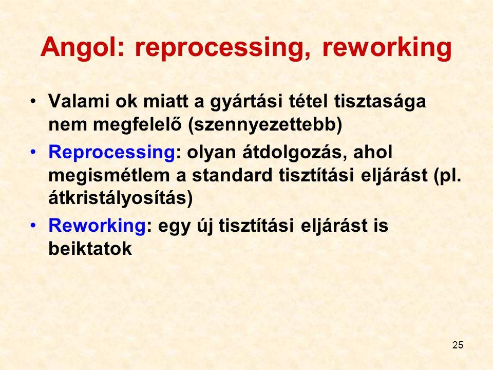 25 Angol: reprocessing, reworking Valami ok miatt a gyártási tétel tisztasága nem megfelelő (szennyezettebb) Reprocessing: olyan átdolgozás, ahol megismétlem a standard tisztítási eljárást (pl.