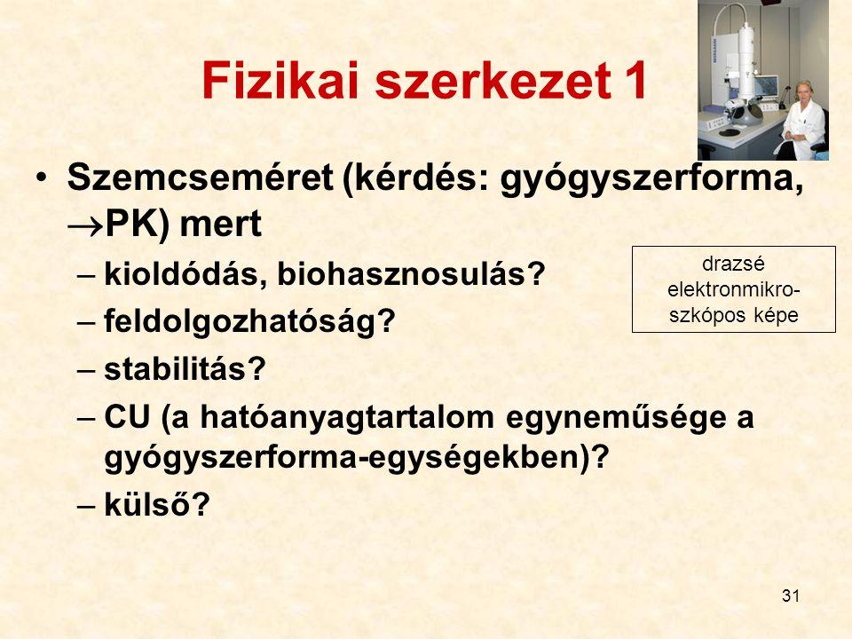 31 Fizikai szerkezet 1 Szemcseméret (kérdés: gyógyszerforma,  PK) mert –kioldódás, biohasznosulás? –feldolgozhatóság? –stabilitás? –CU (a hatóanyagta