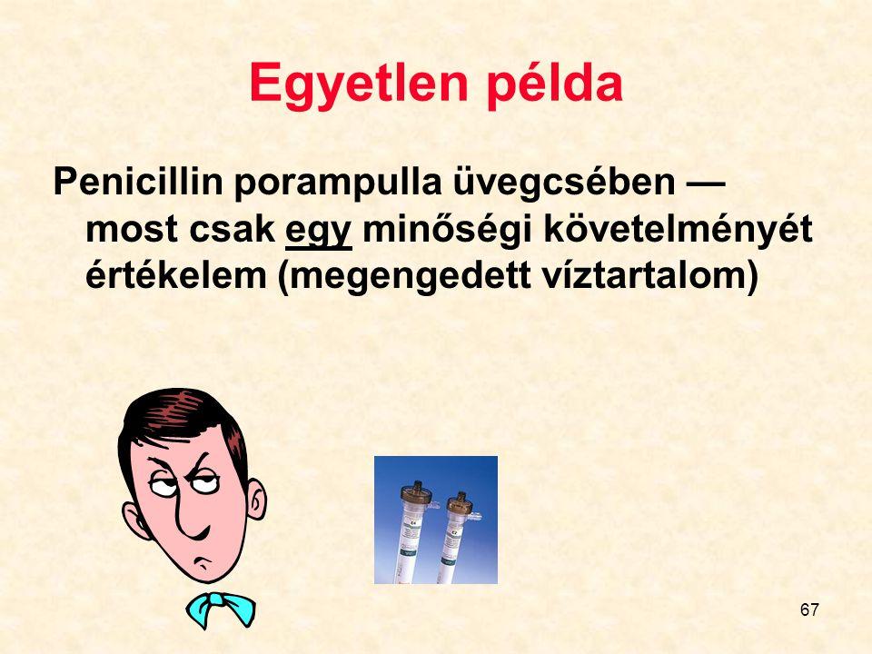 67 Egyetlen példa Penicillin porampulla üvegcsében — most csak egy minőségi követelményét értékelem (megengedett víztartalom)