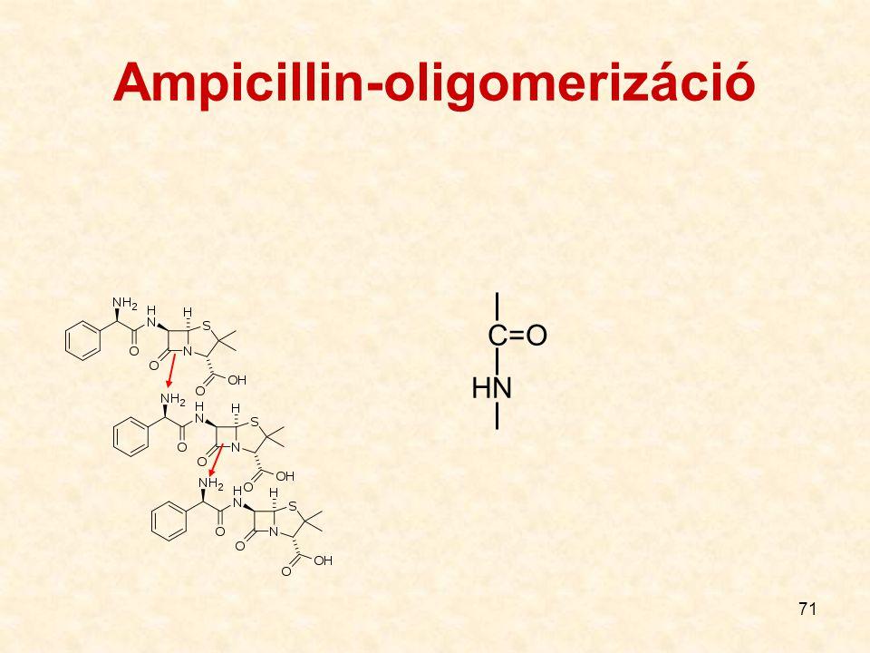 71 Ampicillin-oligomerizáció C=O HN