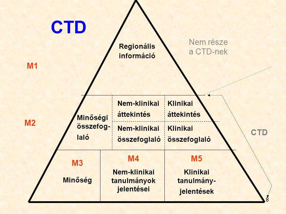 8 CTD Regionális információ Nem-klinikai áttekintés Nem-klinikai összefoglaló Klinikai áttekintés Klinikai összefoglaló Minőségi összefog- laló M3 Minőség M4 Nem-klinikai tanulmányok jelentései M5 Klinikai tanulmány- jelentések M1 Nem része a CTD-nek CTD M2