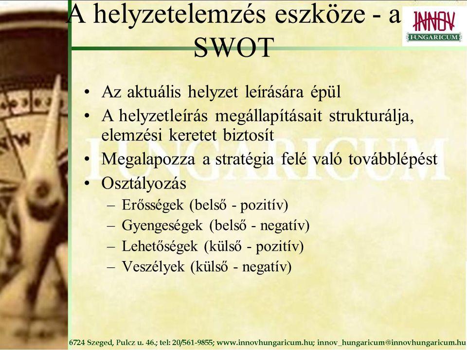 A helyzetelemzés eszköze - a SWOT Az aktuális helyzet leírására épül A helyzetleírás megállapításait strukturálja, elemzési keretet biztosít Megalapozza a stratégia felé való továbblépést Osztályozás –Erősségek (belső - pozitív) –Gyengeségek (belső - negatív) –Lehetőségek (külső - pozitív) –Veszélyek (külső - negatív)