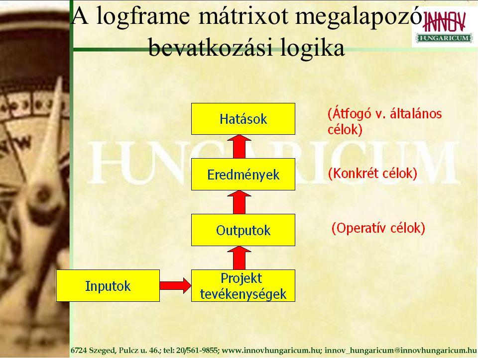 A logframe mátrixot megalapozó bevatkozási logika