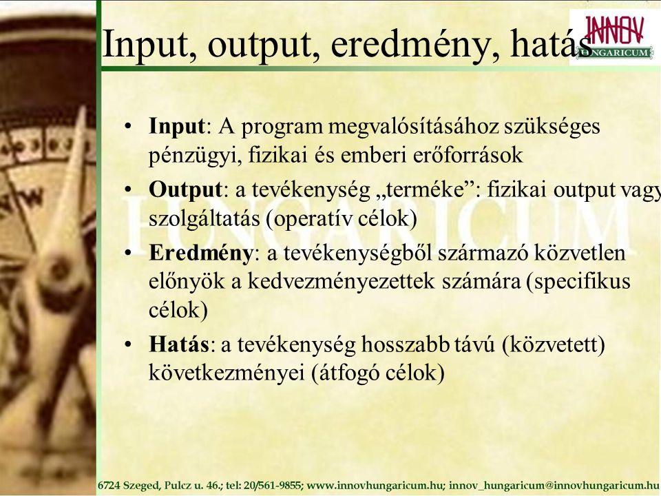 """Input, output, eredmény, hatás Input: A program megvalósításához szükséges pénzügyi, fizikai és emberi erőforrások Output: a tevékenység """"terméke : fizikai output vagy szolgáltatás (operatív célok) Eredmény: a tevékenységből származó közvetlen előnyök a kedvezményezettek számára (specifikus célok) Hatás: a tevékenység hosszabb távú (közvetett) következményei (átfogó célok)"""