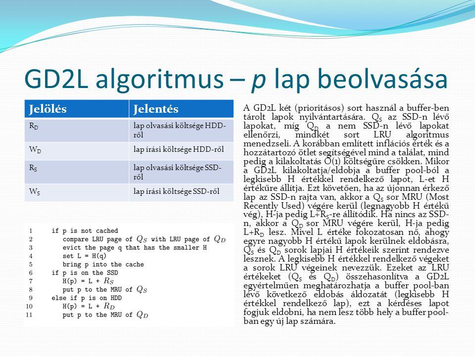 GD2L algoritmus – p lap beolvasása A GD2L két (prioritásos) sort használ a buffer-ben tárolt lapok nyilvántartására.