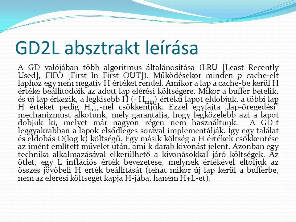 GD2L absztrakt leírása A GD valójában több algoritmus általánosítása (LRU [Least Recently Used], FIFO [First In First OUT]).