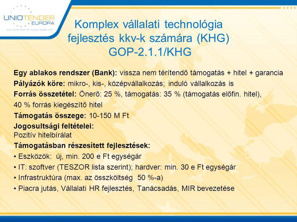 Komplex vállalati technológia fejlesztés kkv-k számára (KHG) GOP-2.1.1/KHG Egy ablakos rendszer (Bank): vissza nem térítendő támogatás + hitel + garan