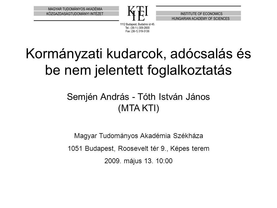 Magyar Tudományos Akadémia Székháza 1051 Budapest, Roosevelt tér 9., Képes terem 2009.