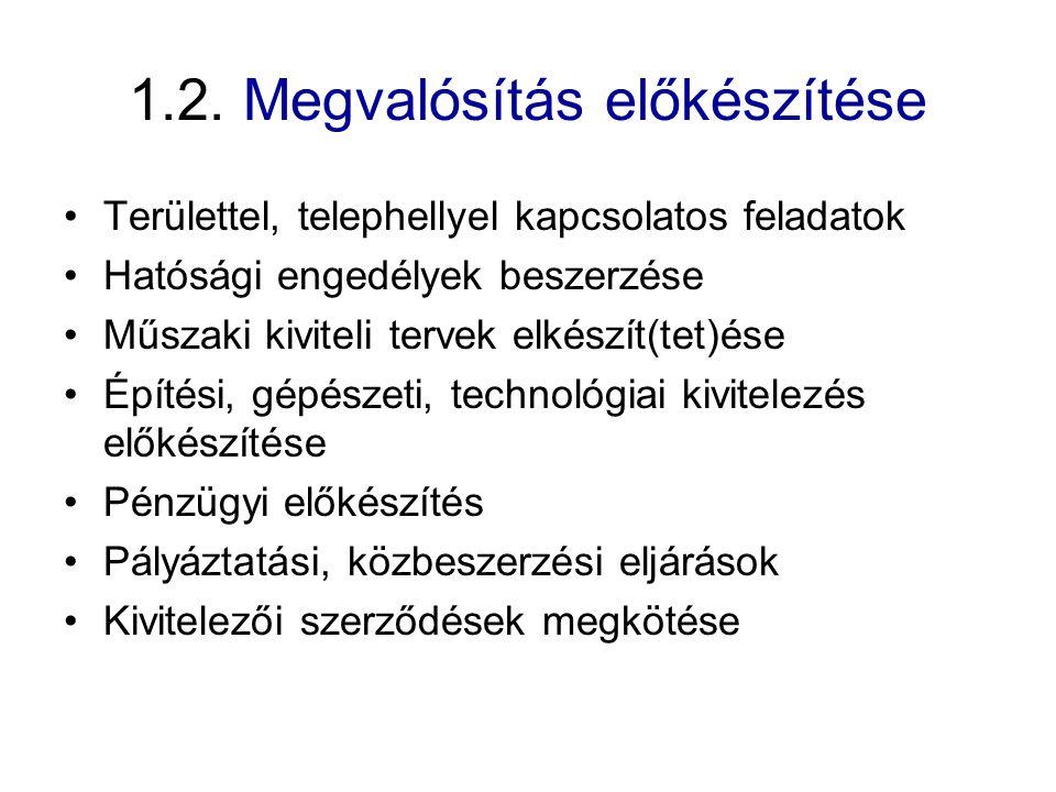 1.2. Megvalósítás előkészítése Területtel, telephellyel kapcsolatos feladatok Hatósági engedélyek beszerzése Műszaki kiviteli tervek elkészít(tet)ése