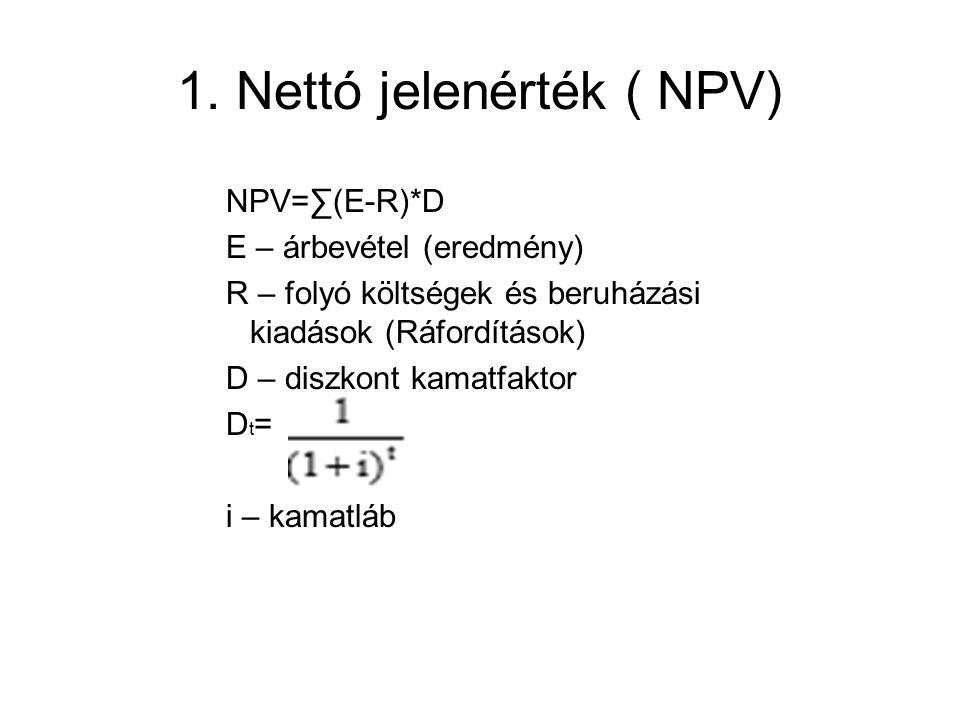 1. Nettó jelenérték ( NPV) NPV=∑(E-R)*D E – árbevétel (eredmény) R – folyó költségek és beruházási kiadások (Ráfordítások) D – diszkont kamatfaktor Dt