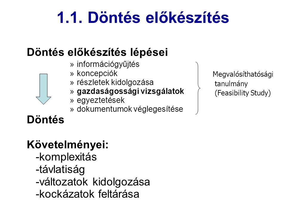 1.1. Döntés előkészítés Döntés előkészítés lépései »információgyűjtés »koncepciók »részletek kidolgozása »gazdaságossági vizsgálatok »egyeztetések »do