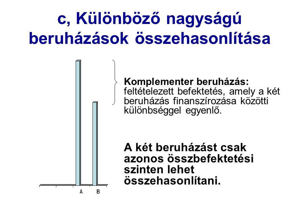 c, Különböző nagyságú beruházások összehasonlítása Komplementer beruházás: feltételezett befektetés, amely a két beruházás finanszírozása közötti különbséggel egyenlő.