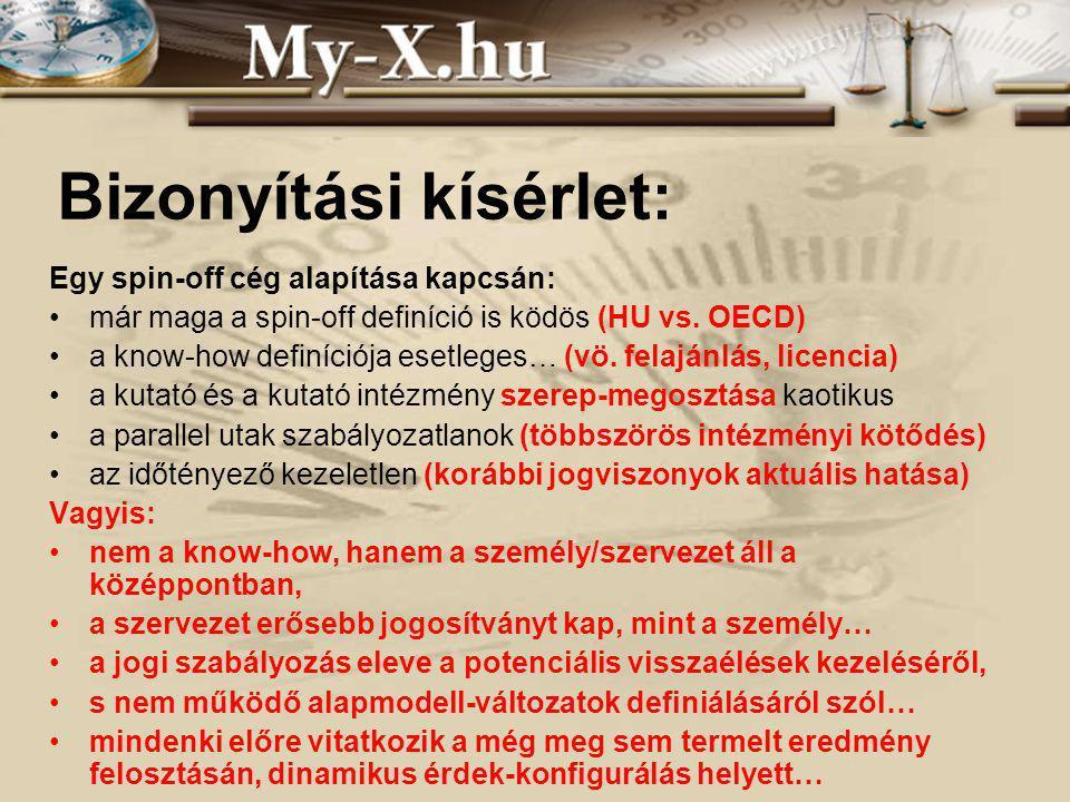 INNOCSEKK 156/2006 Bizonyítási kísérlet: Egy spin-off cég alapítása kapcsán: már maga a spin-off definíció is ködös (HU vs.