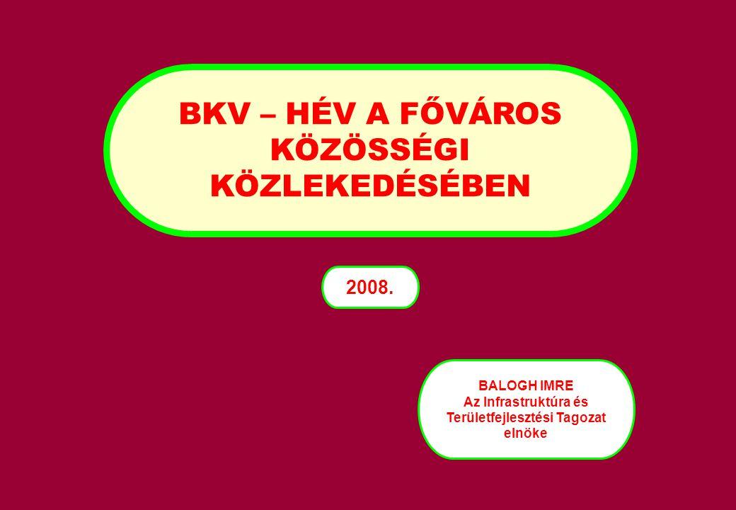 BKV – HÉV A FŐVÁROS KÖZÖSSÉGI KÖZLEKEDÉSÉBEN 2008. BALOGH IMRE Az Infrastruktúra és Területfejlesztési Tagozat elnöke