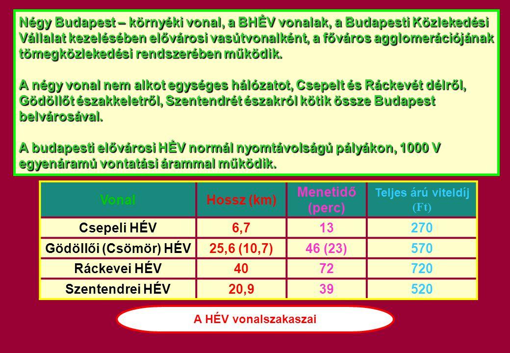 Négy Budapest – környéki vonal, a BHÉV vonalak, a Budapesti Közlekedési Vállalat kezelésében elővárosi vasútvonalként, a főváros agglomerációjának töm