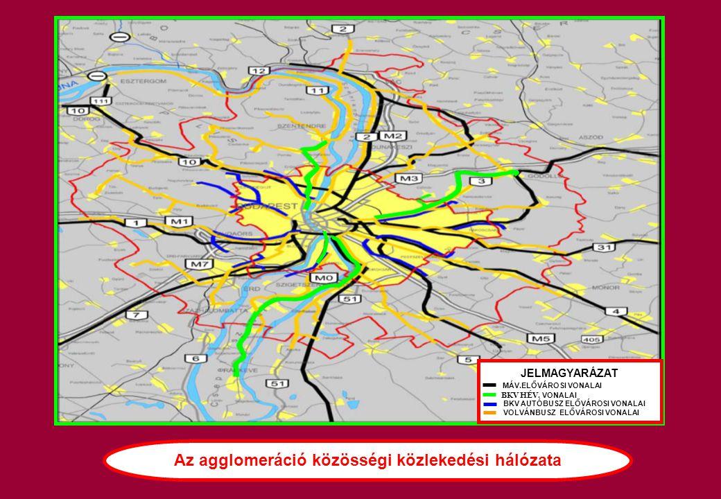 Az agglomeráció közösségi közlekedési hálózata JELMAGYARÁZAT MÁV.ELŐVÁROSI VONALAI BKV HÉV. VONALAI BKV AUTÓBUSZ ELŐVÁROSI VONALAI VOLVÁNBUSZ ELŐVÁROS