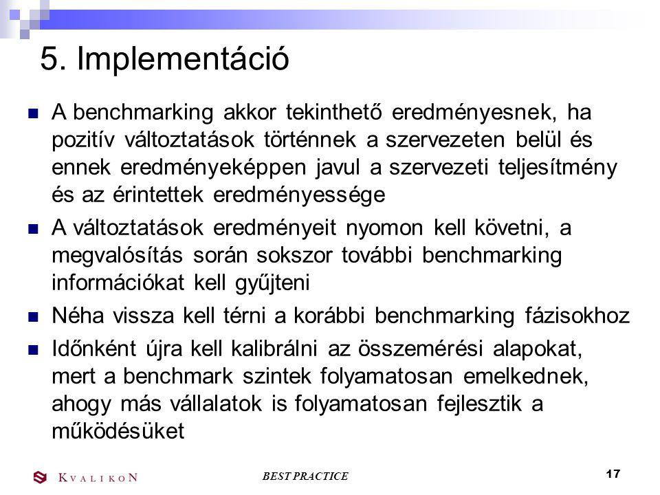 BEST PRACTICE 16 5. Implementáció A benchmarking felmérés által megalapozott döntéseket és akciók megvalósítása Akciótervek kialakítása Támogatás és e