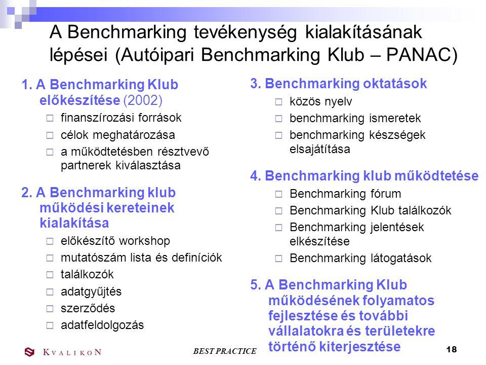 BEST PRACTICE 17 5. Implementáció A benchmarking akkor tekinthető eredményesnek, ha pozitív változtatások történnek a szervezeten belül és ennek eredm