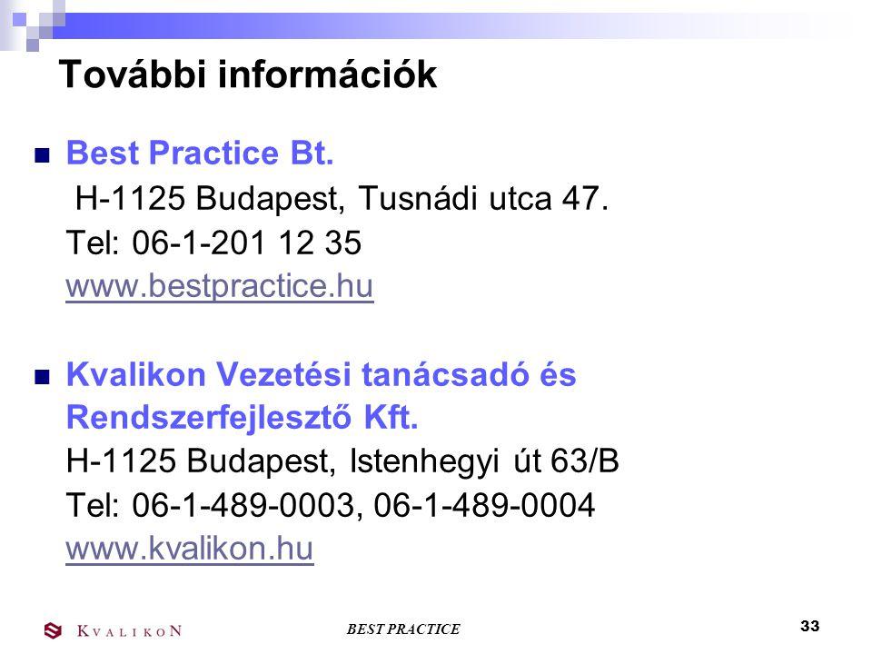 BEST PRACTICE 32