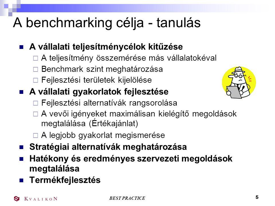 BEST PRACTICE 5 A benchmarking célja - tanulás A vállalati teljesítménycélok kitűzése  A teljesítmény összemérése más vállalatokéval  Benchmark szint meghatározása  Fejlesztési területek kijelölése A vállalati gyakorlatok fejlesztése  Fejlesztési alternatívák rangsorolása  A vevői igényeket maximálisan kielégítő megoldások megtalálása (Értékajánlat)  A legjobb gyakorlat megismerése Stratégiai alternatívák meghatározása Hatékony és eredményes szervezeti megoldások megtalálása Termékfejlesztés