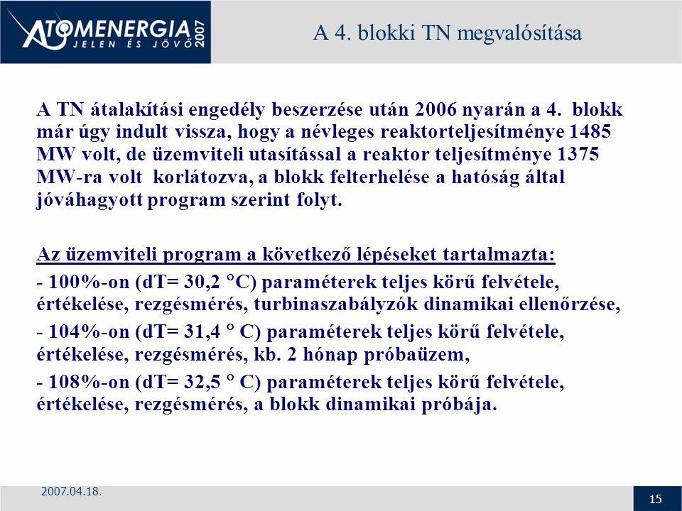 2007.04.18. 15 A 4. blokki TN megvalósítása A TN átalakítási engedély beszerzése után 2006 nyarán a 4. blokk már úgy indult vissza, hogy a névleges re
